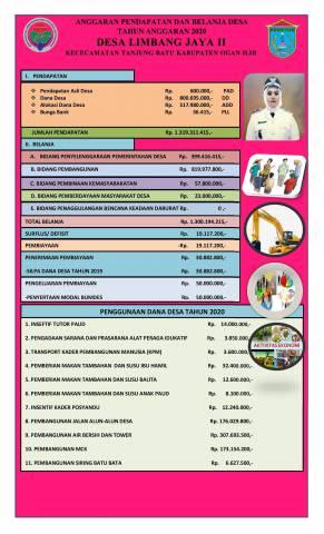 Kecamatan Tanjung Batu